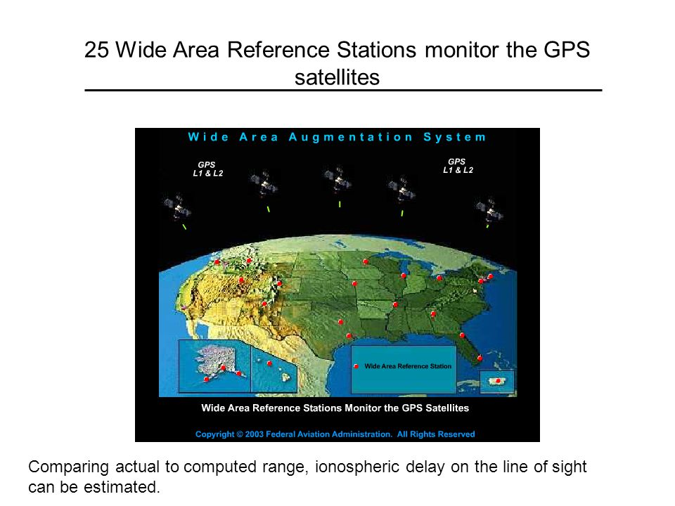 25 Wide Area Reference Stations monitor the GPS satellites Comparing actual to computed range, ionospheric delay on the line of sight can be estimated