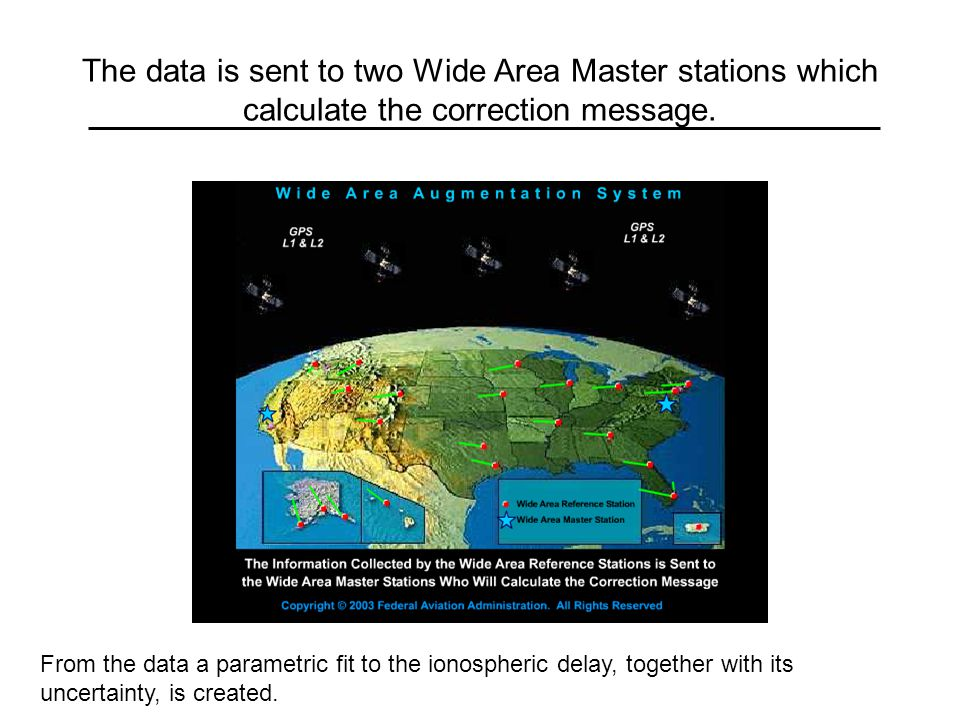 The data is sent to two Wide Area Master stations which calculate the correction message. From the data a parametric fit to the ionospheric delay, tog