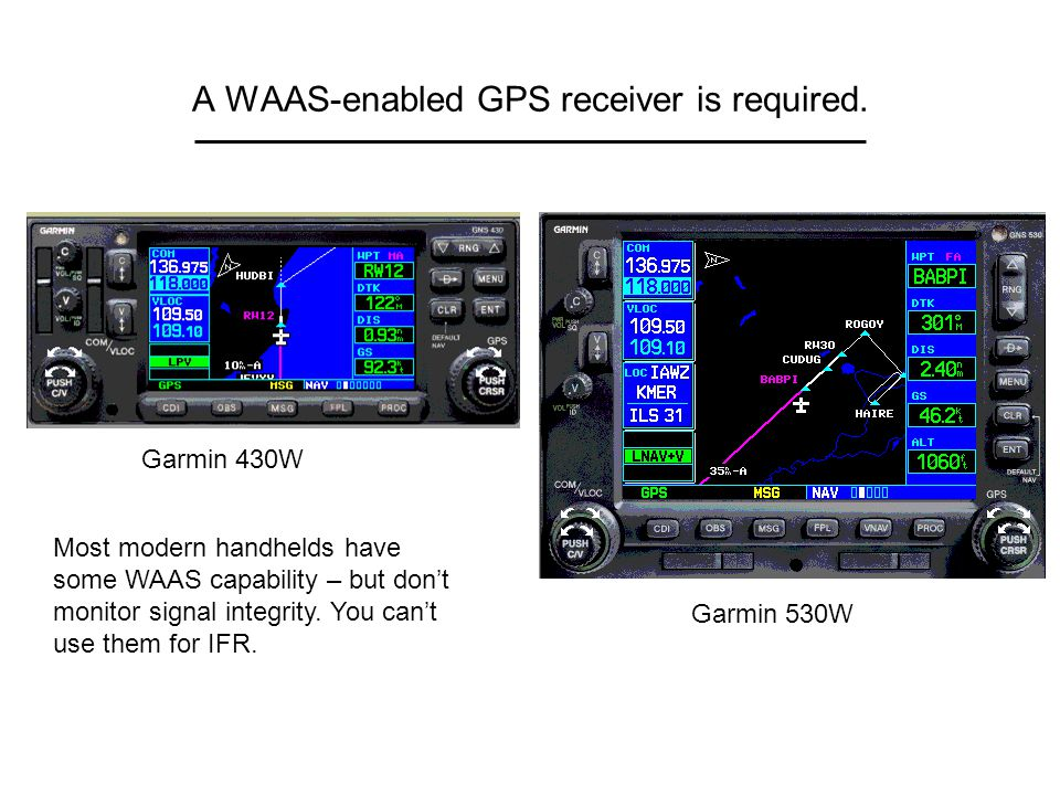 A WAAS-enabled GPS receiver is required.