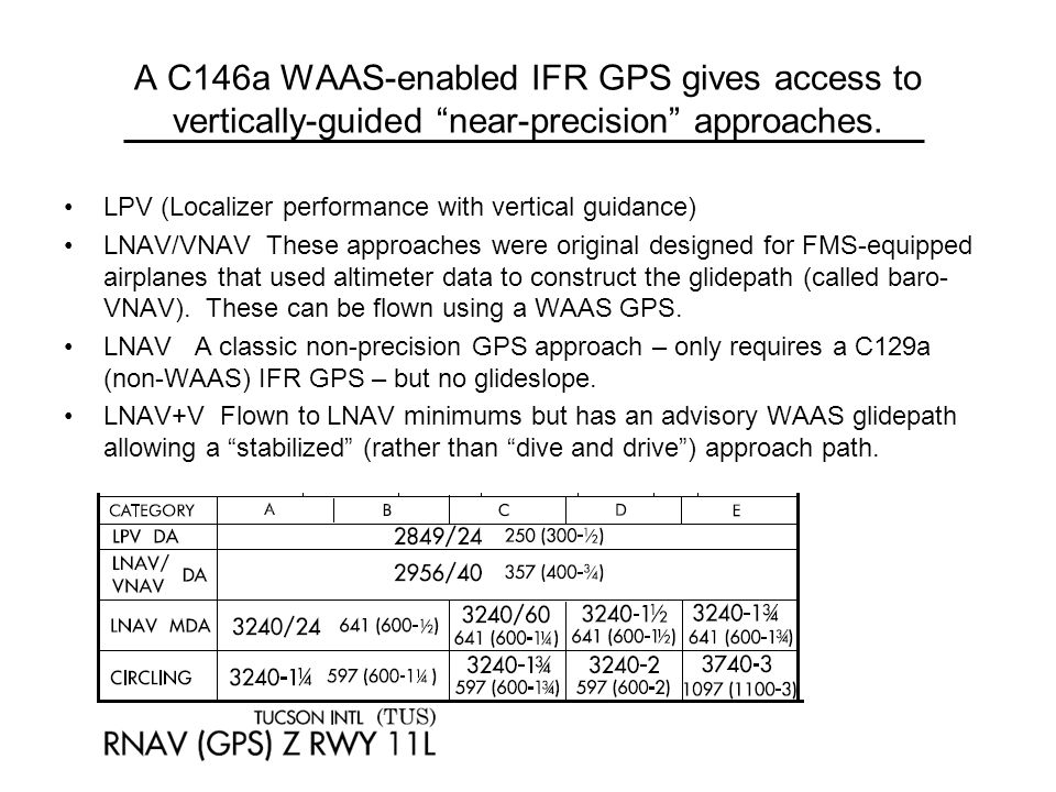 A C146a WAAS-enabled IFR GPS gives access to vertically-guided near-precision approaches.