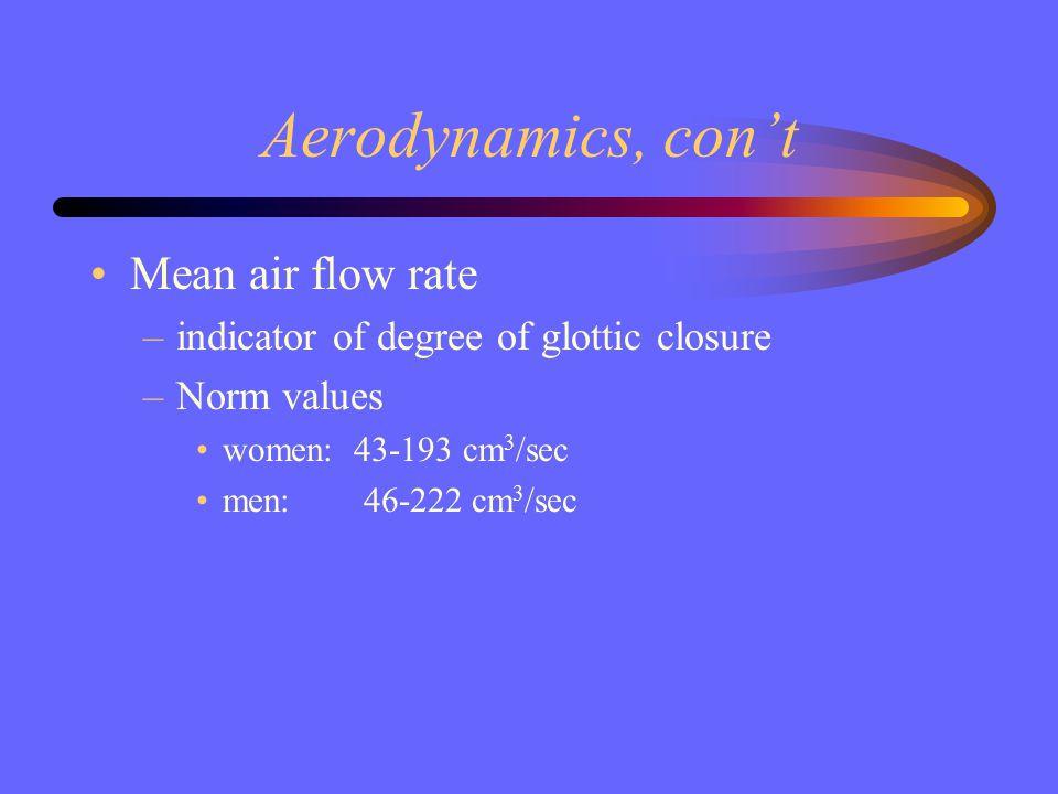 Aerodynamics, con't Mean air flow rate –indicator of degree of glottic closure –Norm values women: 43-193 cm 3 /sec men: 46-222 cm 3 /sec