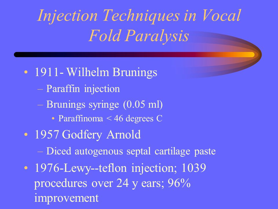 Injection Techniques in Vocal Fold Paralysis 1911- Wilhelm Brunings –Paraffin injection –Brunings syringe (0.05 ml) Paraffinoma < 46 degrees C 1957 Go