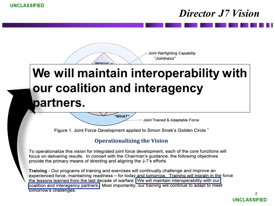 UNCLASSIFIED Director J7 Vision We will maintain interoperability with our coalition and interagency partners. 2