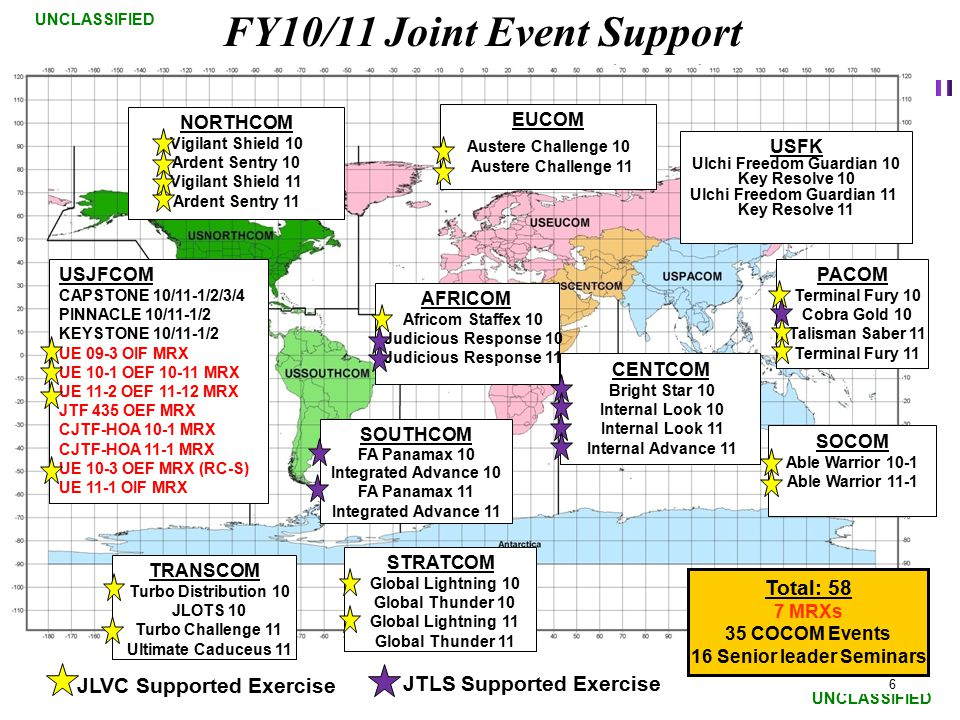 UNCLASSIFIED FY10/11 Joint Event Support USJFCOM CAPSTONE 10/11-1/2/3/4 PINNACLE 10/11-1/2 KEYSTONE 10/11-1/2 UE 09-3 OIF MRX UE 10-1 OEF 10-11 MRX UE