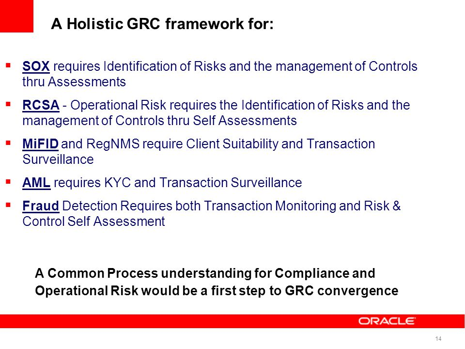 14 A Holistic GRC framework for:  SOX requires Identification of Risks and the management of Controls thru Assessments  RCSA - Operational Risk requ