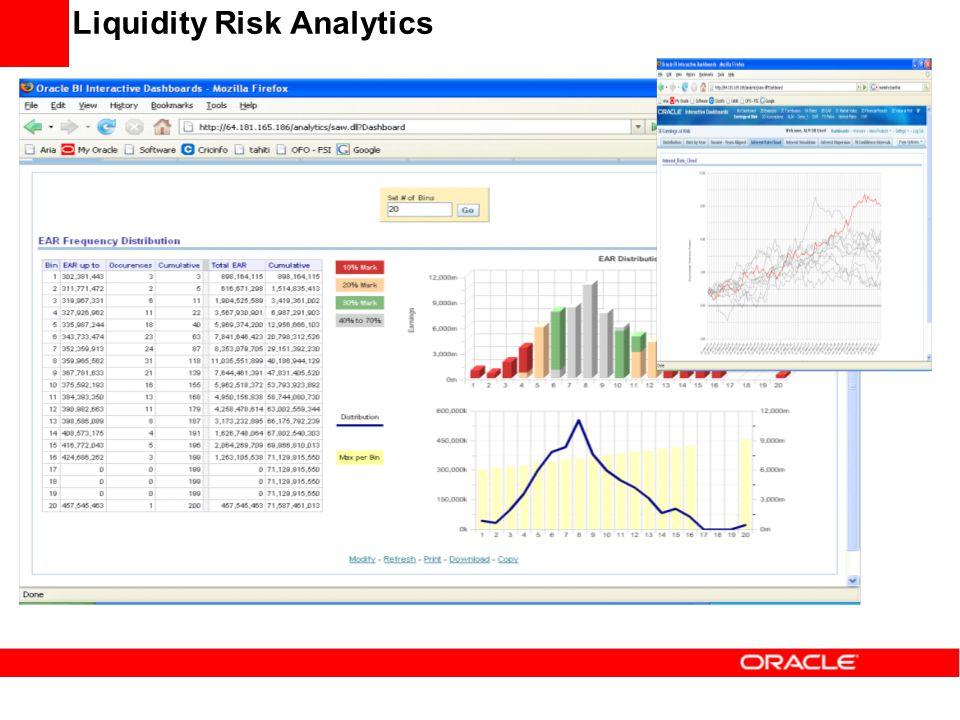 Liquidity Risk Analytics