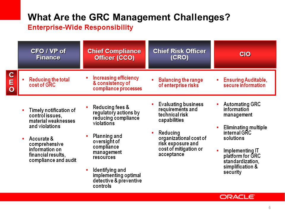 6 Chief Compliance Officer (CCO) CFO / VP of Finance Chief Risk Officer (CRO) CIO  Increasing efficiency & consistency of compliance processes  Redu