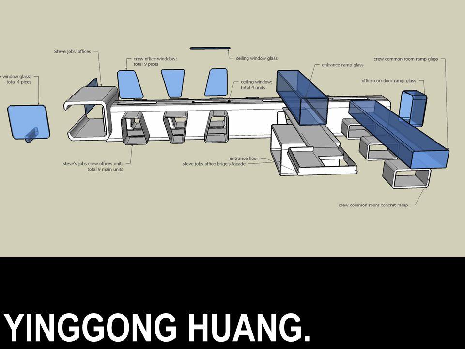 YINGGONG HUANG.