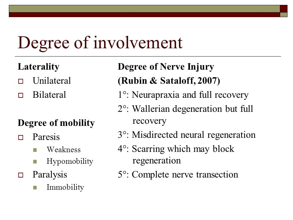 Degree of involvement Anatomical level  Pharyngeal n.