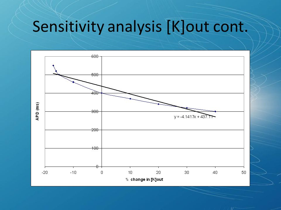 Sensitivity analysis [K]out cont.