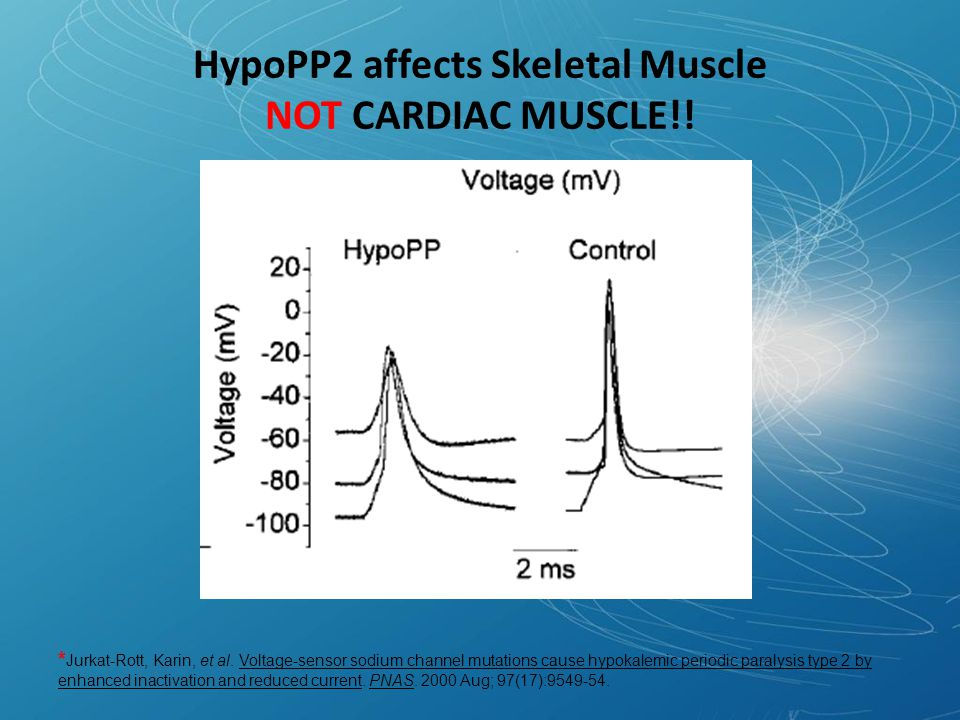 HypoPP2 affects Skeletal Muscle NOT CARDIAC MUSCLE!.