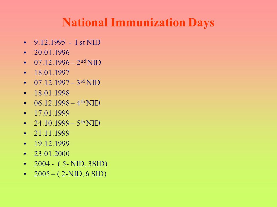 National Immunization Days 9.12.1995 - I st NID 20.01.1996 07.12.1996 – 2 nd NID 18.01.1997 07.12.1997 – 3 rd NID 18.01.1998 06.12.1998 – 4 th NID 17.
