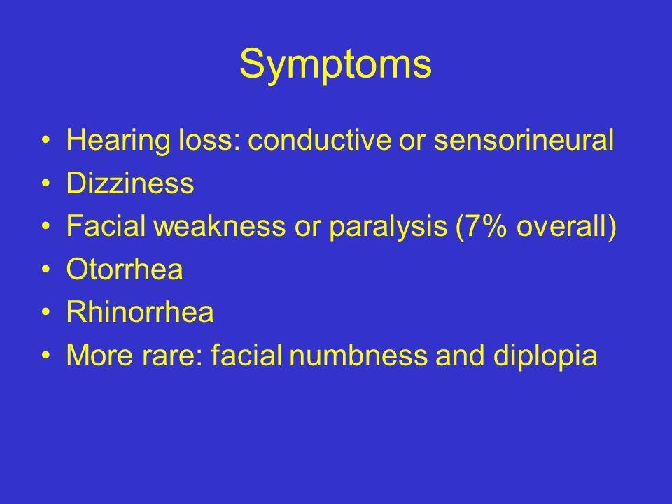 Physical Examination Hemotympanum Battle's sign: postauricular ecchymosis Raccoon sign: periorbital ecchymosis