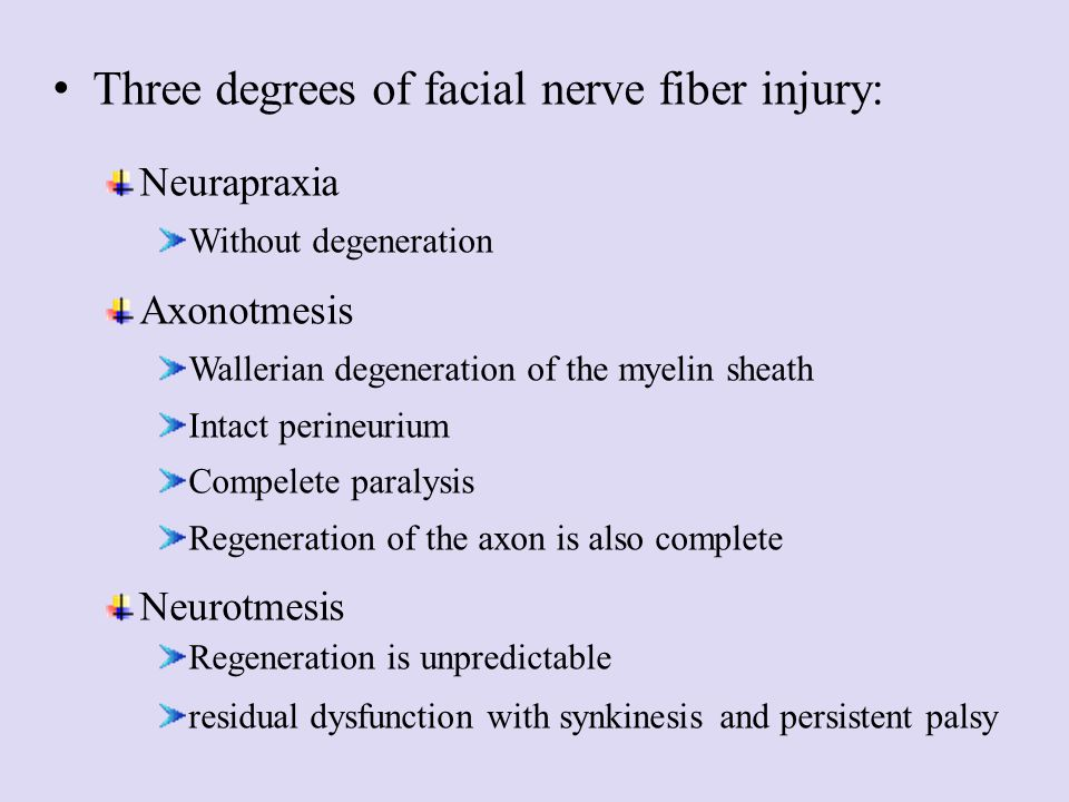 Three degrees of facial nerve fiber injury: Neurapraxia Without degeneration Axonotmesis Wallerian degeneration of the myelin sheath Intact perineurium Compelete paralysis Regeneration of the axon is also complete Neurotmesis Regeneration is unpredictable residual dysfunction with synkinesis and persistent palsy