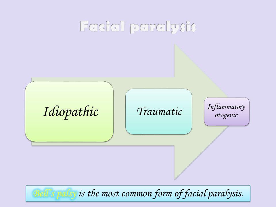 Idiopathic Traumatic Inflammatory otogenic