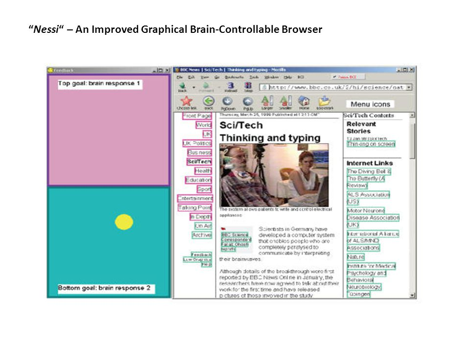 Nessi – An Improved Graphical Brain-Controllable Browser