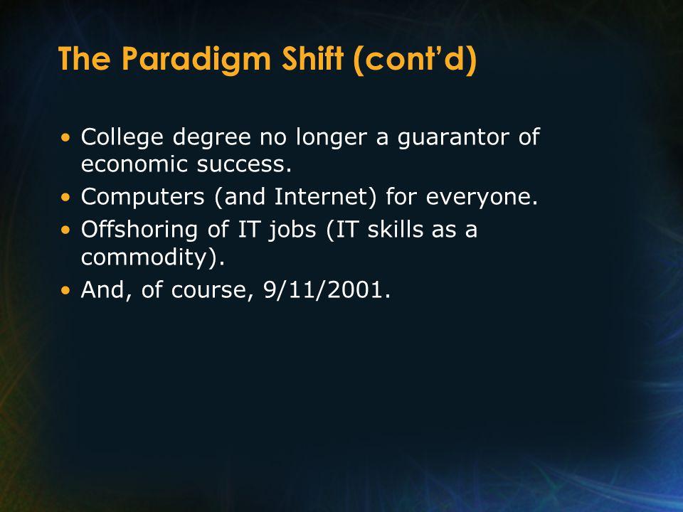 The Paradigm Shift (cont'd) College degree no longer a guarantor of economic success.