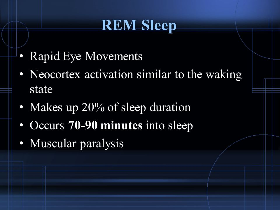 REM Sleep Rapid Eye Movements Neocortex activation similar to the waking state Makes up 20% of sleep duration Occurs 70-90 minutes into sleep Muscular