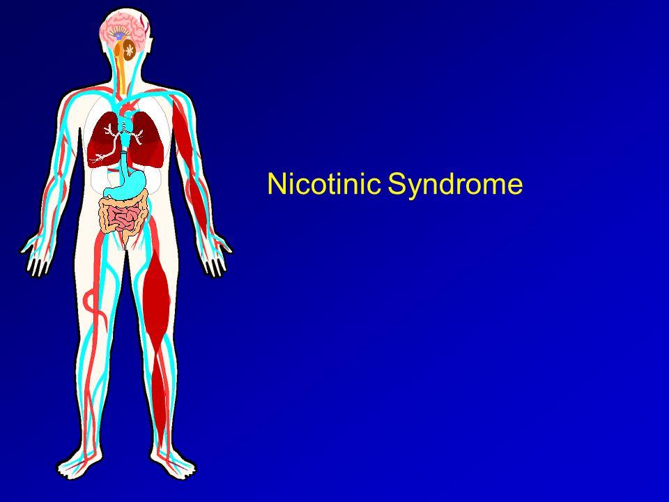 Nicotinic Syndrome