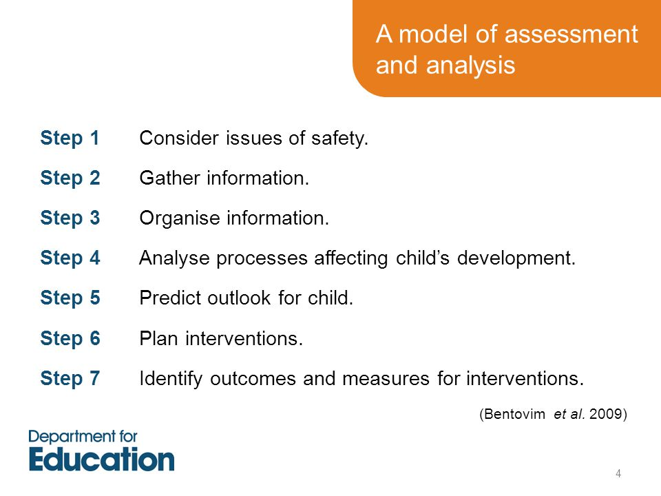 A model of assessment and analysis Step 1Consider issues of safety.