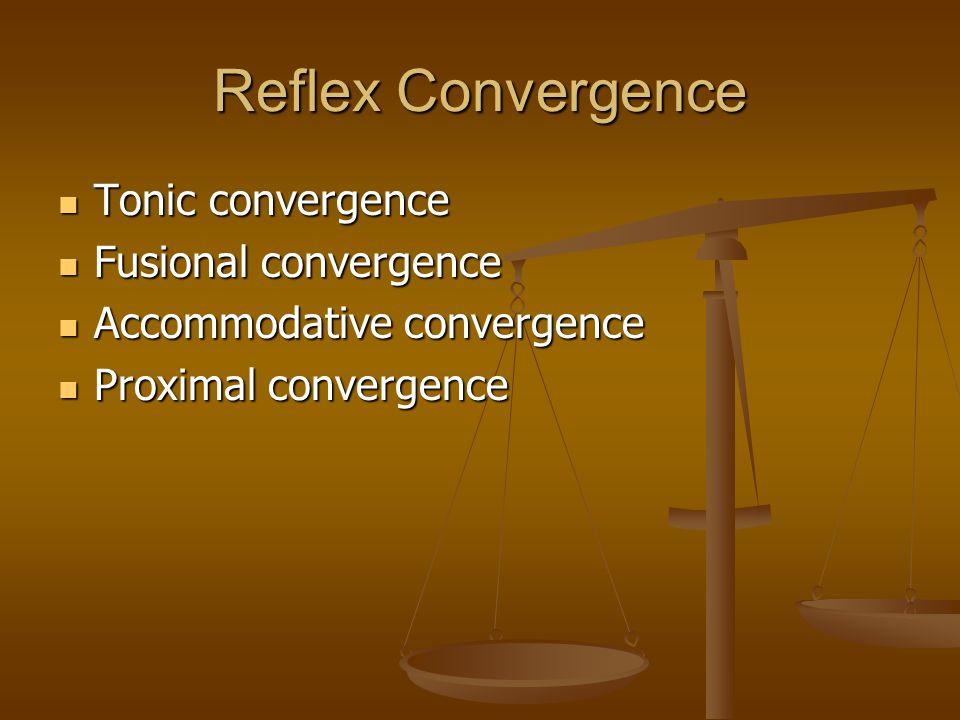 Reflex Convergence Tonic convergence Tonic convergence Fusional convergence Fusional convergence Accommodative convergence Accommodative convergence P