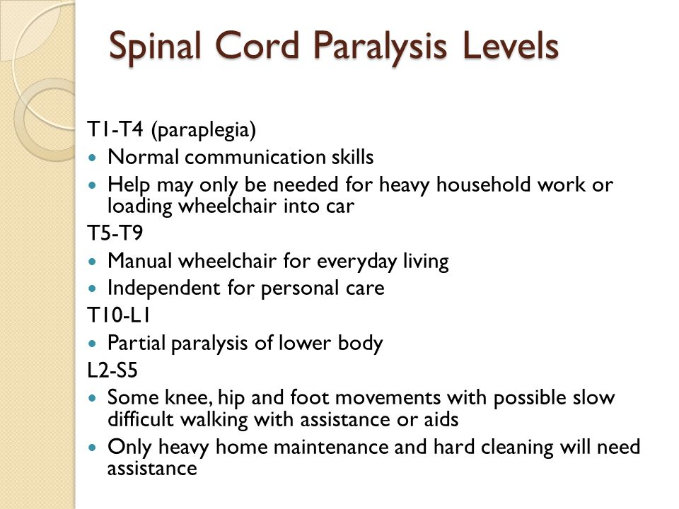 Spinal Cord Paralysis Levels T1-T4 (paraplegia) Normal communication skills Help may only be needed for heavy household work or loading wheelchair into car T5-T9 Manual wheelchair for everyday living Independent for personal care T10-L1 Partial paralysis of lower body L2-S5 Some knee, hip and foot movements with possible slow difficult walking with assistance or aids Only heavy home maintenance and hard cleaning will need assistance