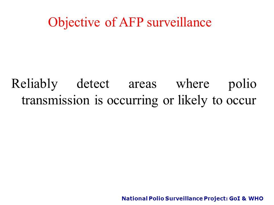 National Polio Surveillance Project: GoI & WHO AFP Surveillance