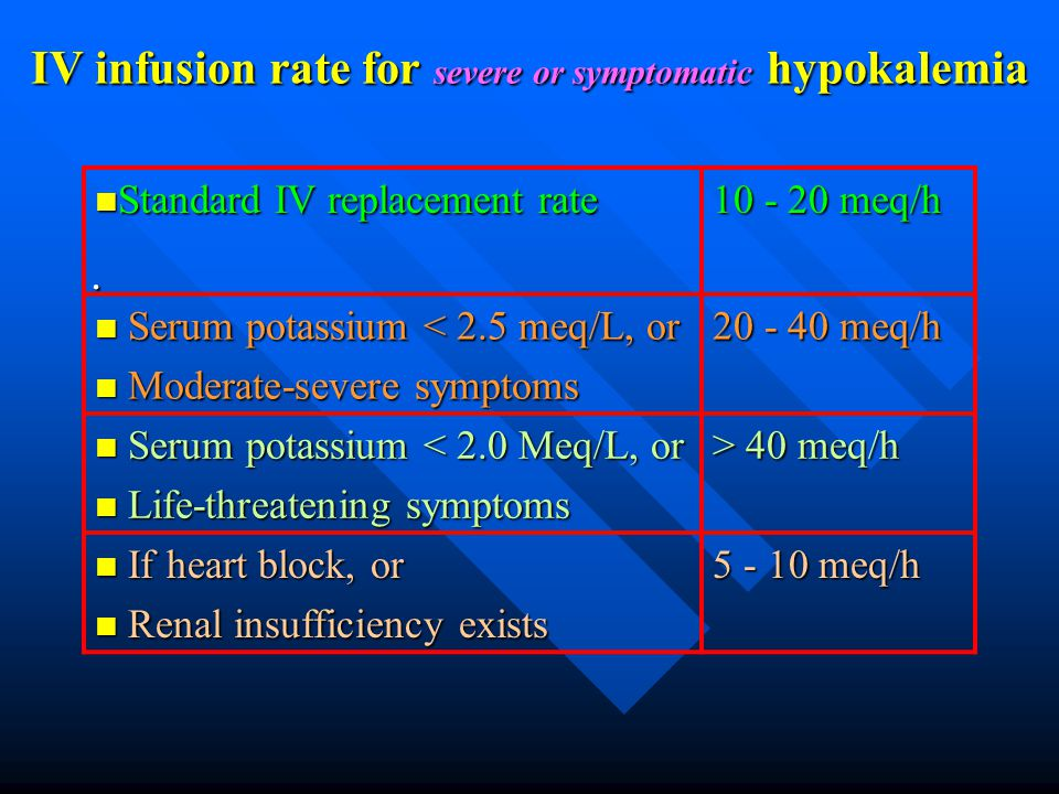 IV infusion rate for severe or symptomatic hypokalemia. Standard IV replacement rate Standard IV replacement rate 10 - 20 meq/h Serum potassium < 2.5