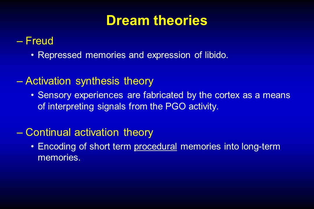 –Freud Repressed memories and expression of libido.
