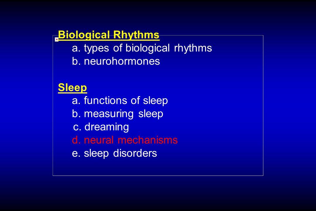 Biological Rhythms a. types of biological rhythms b.