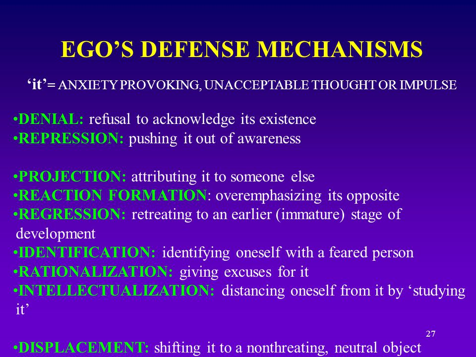 26 EGO'S DEFENSE MECHANISMS 'it' = ANXIETY PROVOKING, UNACCEPTABLE THOUGHT OR IMPULSE DENIAL: refusal to acknowledge its existence REPRESSION: pushing it out of awareness PROJECTION: attributing it to someone else REACTION FORMATION: overemphasizing its opposite REGRESSION: retreating to an earlier (immature) stage of development IDENTIFICATION: identifying oneself with a feared person RATIONALIZATION: giving excuses for it INTELLECTUALIZATION: distancing oneself from it by 'studying it'