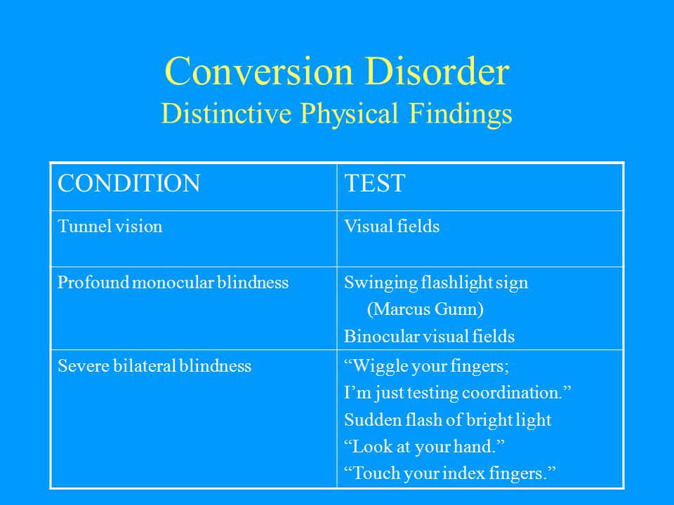 Conversion Disorder Distinctive Physical Findings CONDITIONTEST Tunnel visionVisual fields Profound monocular blindnessSwinging flashlight sign (Marcu