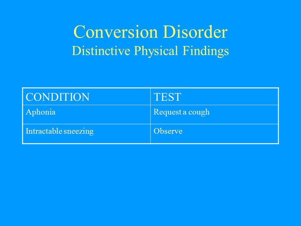 Conversion Disorder Distinctive Physical Findings CONDITIONTEST AphoniaRequest a cough Intractable sneezingObserve