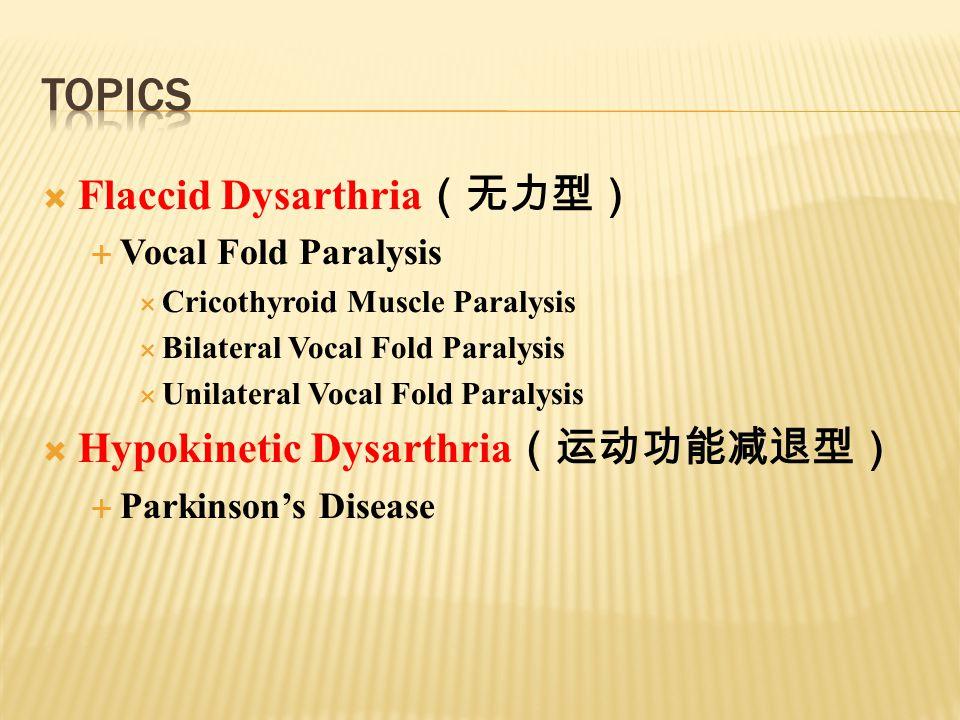  Flaccid Dysarthria (无力型)  Vocal Fold Paralysis  Cricothyroid Muscle Paralysis  Bilateral Vocal Fold Paralysis  Unilateral Vocal Fold Paralysis 