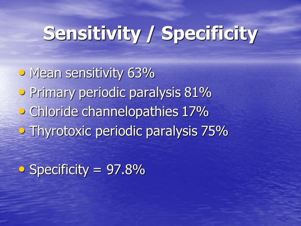 Sensitivity / Specificity Mean sensitivity 63% Mean sensitivity 63% Primary periodic paralysis 81% Primary periodic paralysis 81% Chloride channelopat