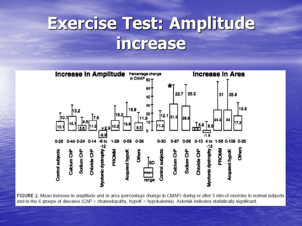 Exercise Test: Amplitude increase