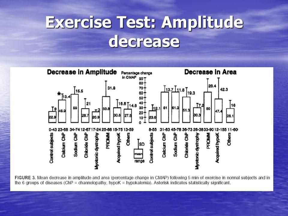 Exercise Test: Amplitude decrease