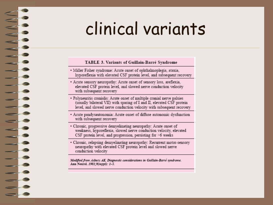 clinical variants