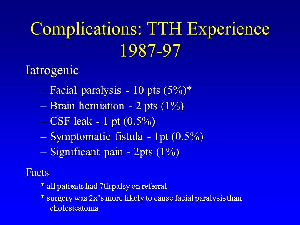 Complications: TTH Experience 1987-97 Iatrogenic –Facial paralysis - 10 pts (5%)* –Brain herniation - 2 pts (1%) –CSF leak - 1 pt (0.5%) –Symptomatic