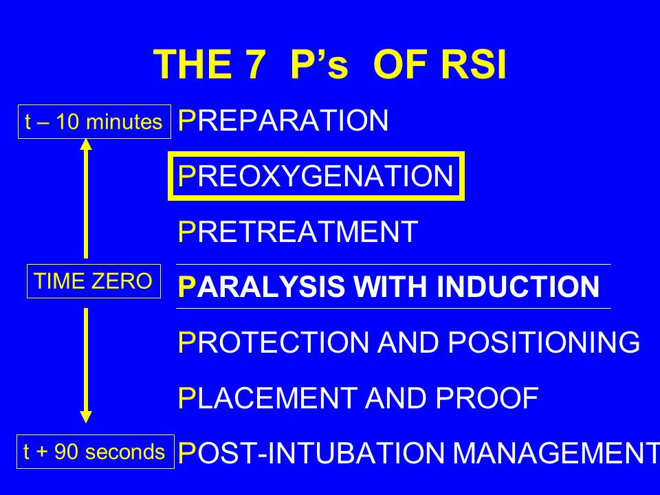 THE 7 P's OF RSI PREPARATION PREOXYGENATION PRETREATMENT PARALYSIS WITH INDUCTION PROTECTION AND POSITIONING PLACEMENT AND PROOF POST-INTUBATION MANAG