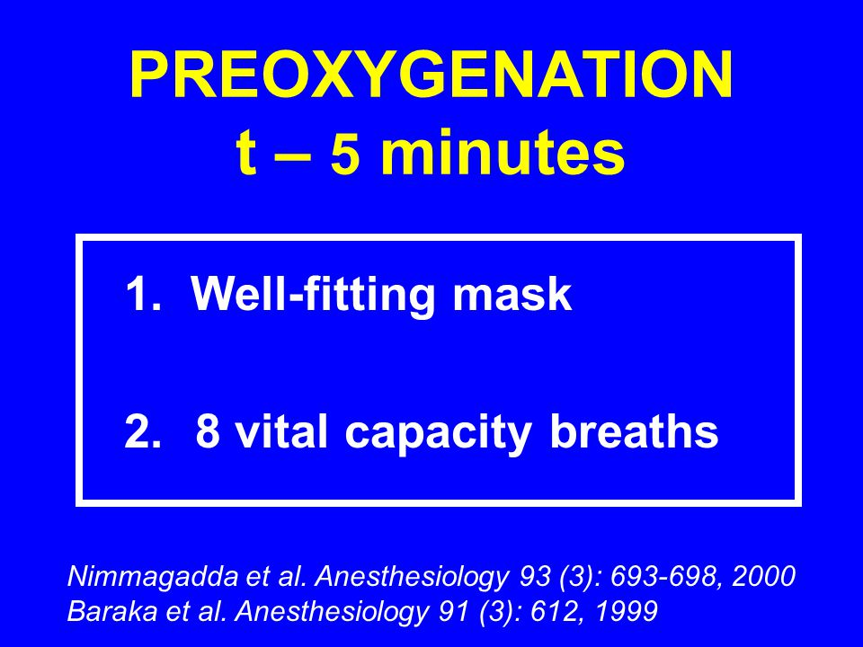 PREOXYGENATION t – 5 minutes 1. Well-fitting mask 2. 8 vital capacity breaths Nimmagadda et al. Anesthesiology 93 (3): 693-698, 2000 Baraka et al. Ane