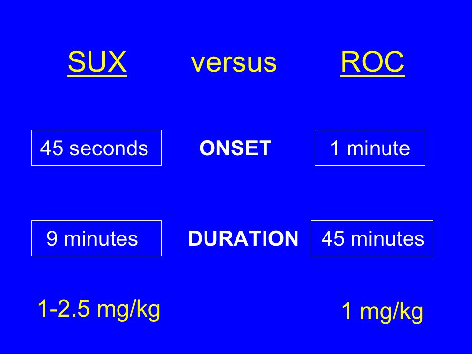 SUX versus ROC 45 seconds ONSET 1 minute 9 minutes DURATION 45 minutes 1 mg/kg 1-2.5 mg/kg