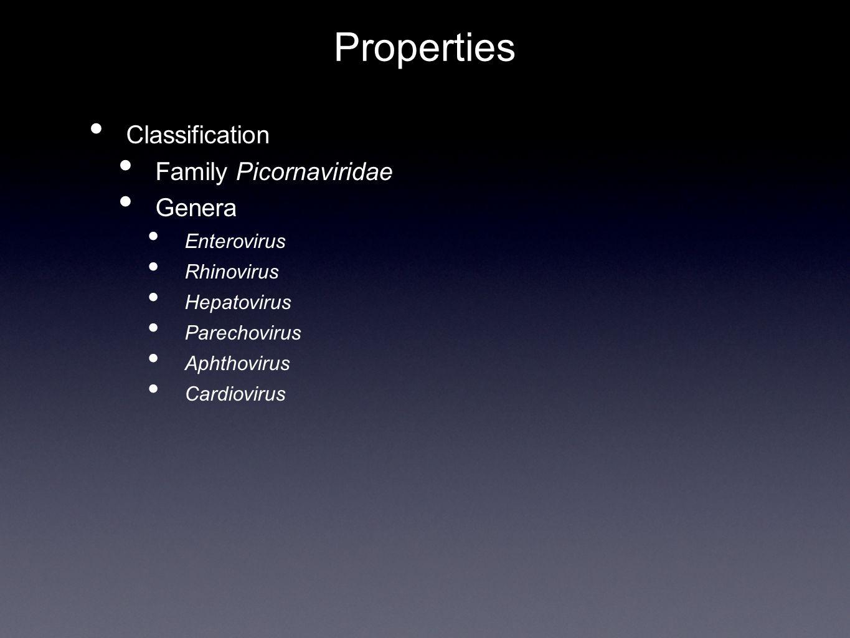 Properties Classification Family Picornaviridae Genera Enterovirus Rhinovirus Hepatovirus Parechovirus Aphthovirus Cardiovirus