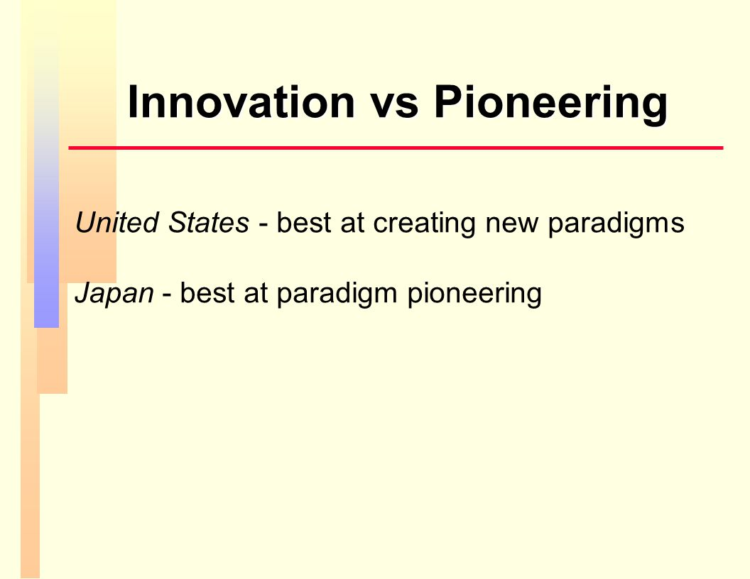 A Closer Look At Paradigm Pioneering