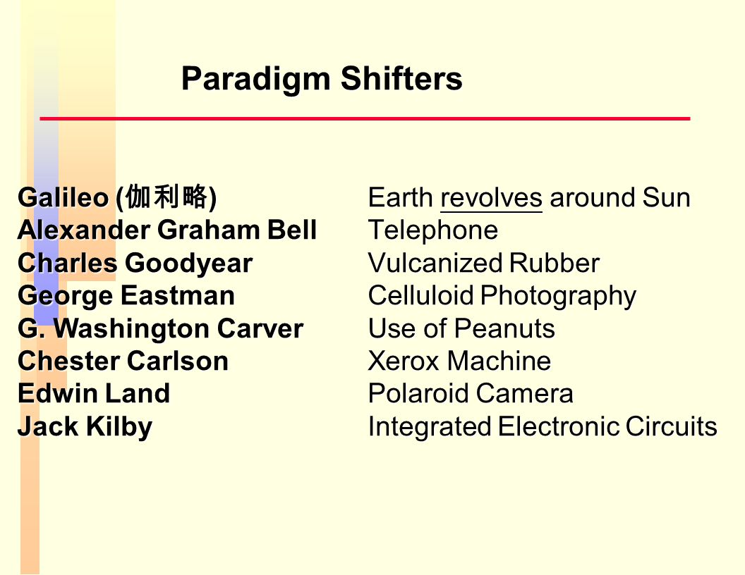 What is a paradigm Shift.