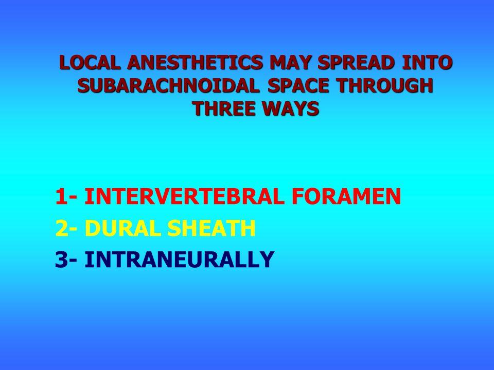 LOCAL ANESTHETICS MAY SPREAD INTO SUBARACHNOIDAL SPACE THROUGH THREE WAYS 1- INTERVERTEBRAL FORAMEN 2- DURAL SHEATH 3- INTRANEURALLY