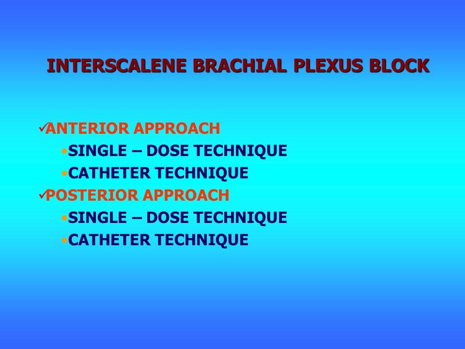 INTERSCALENE BRACHIAL PLEXUS BLOCK ANTERIOR APPROACH SINGLE – DOSE TECHNIQUE CATHETER TECHNIQUE POSTERIOR APPROACH SINGLE – DOSE TECHNIQUE CATHETER TECHNIQUE