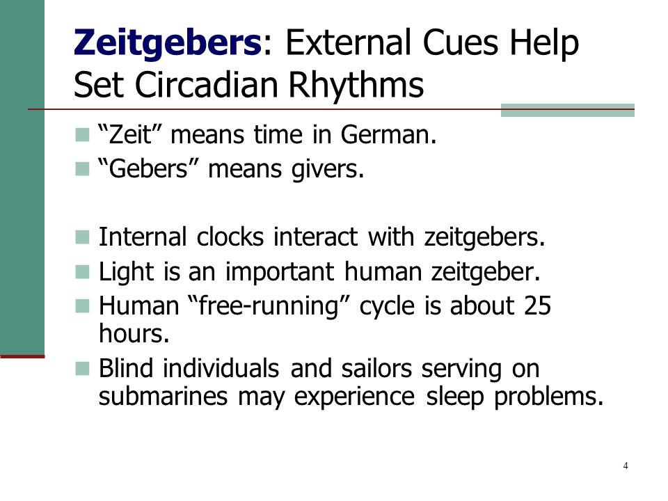 "4 Zeitgebers: External Cues Help Set Circadian Rhythms ""Zeit"" means time in German. ""Gebers"" means givers. Internal clocks interact with zeitgebers. L"