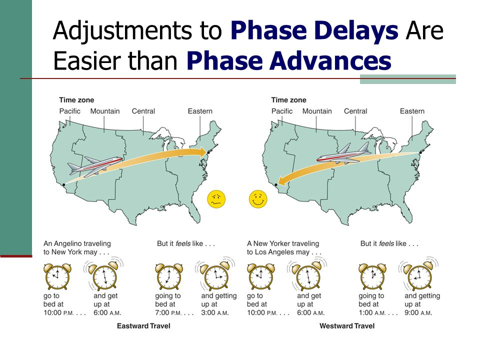 7 Adjustments to Phase Delays Are Easier than Phase Advances
