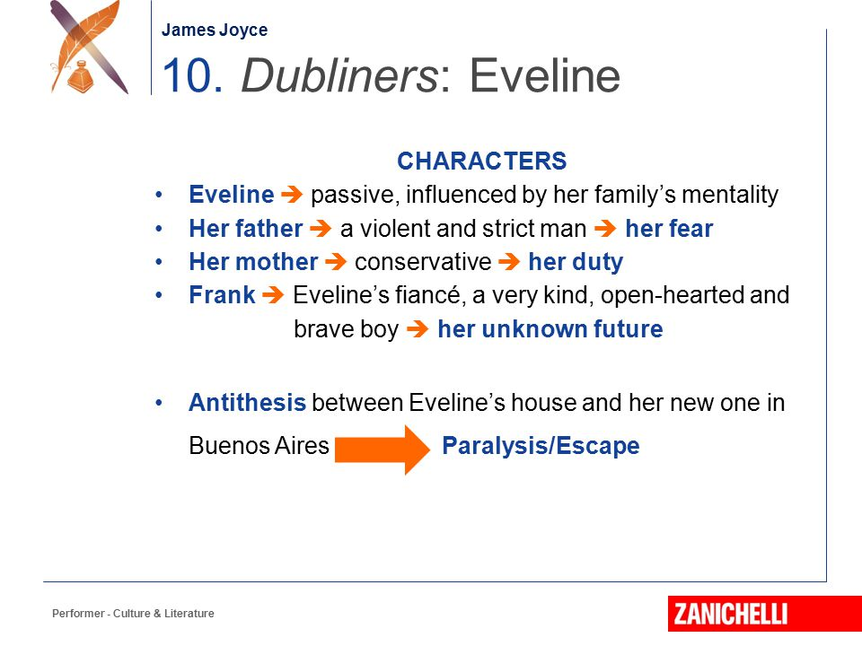 Jonathan Swift Performer - Culture & Literature CHARACTERS Eveline  passive, influenced by her family's mentality Her father  a violent and strict m